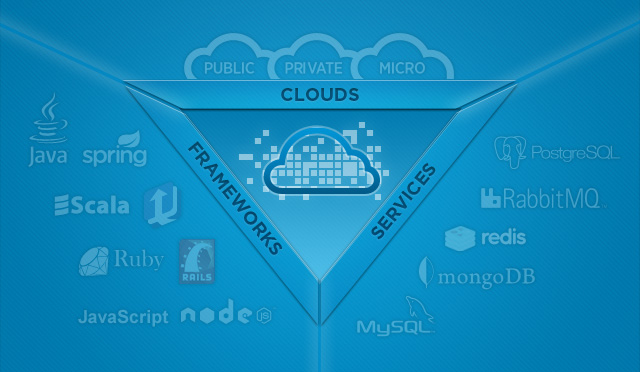 cloud foundry core 3