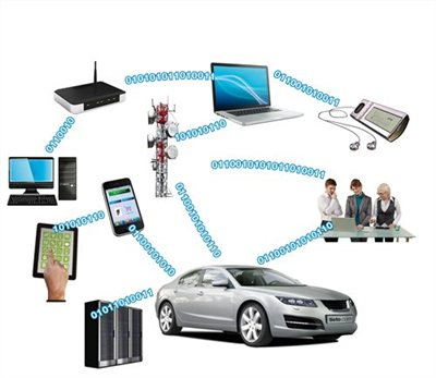 Internet-Connected-Car