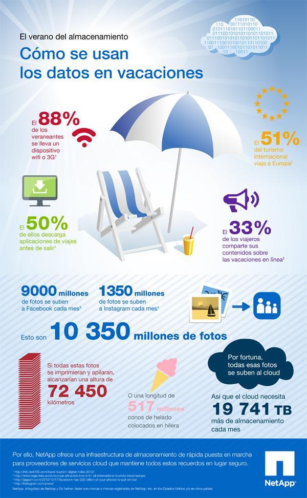 130822_Summer-Infographic_final_RGB_DRE_72_ES_v02