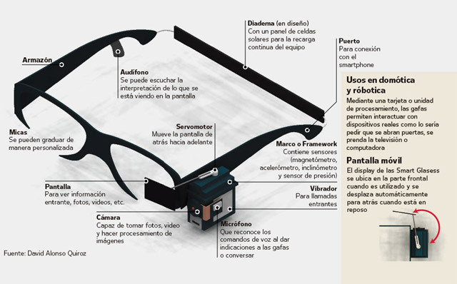 SmartGlass-de-David-Quiroz-02