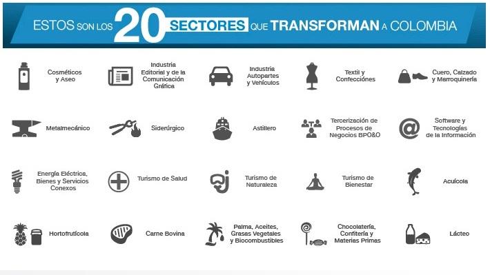 ptp exportaciones colombia