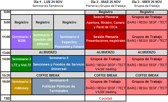 Plan para el evento Plenary Meeting #42 de GMSA Latin America