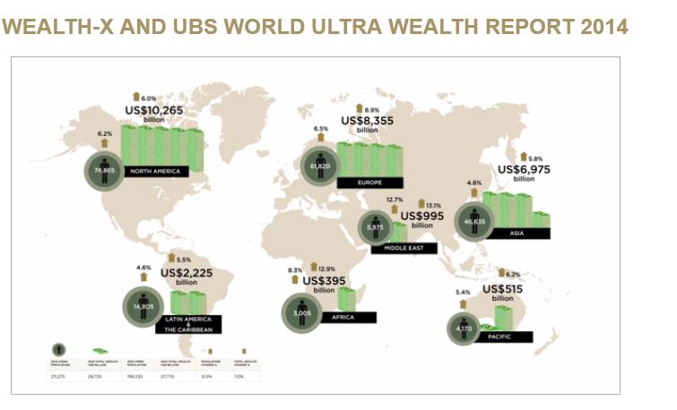 Cantidad de Milmillonarios en el mundo, de acuerdo con el estudio presentado por Wealth-X  y el banco UBS.