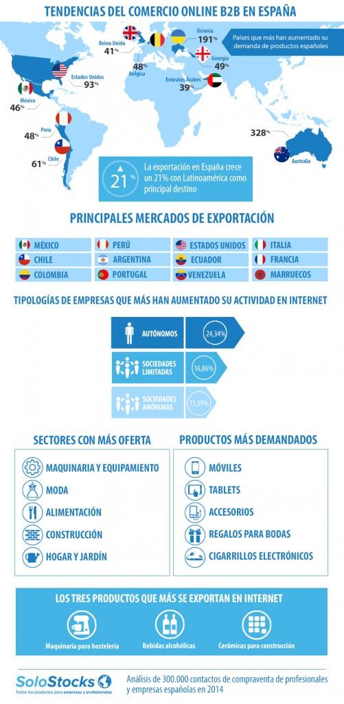 Infografía SoloStocks.com_Barómetro 2014