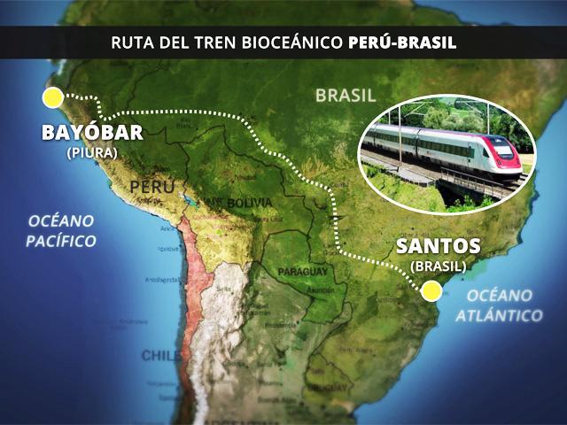 tren peru brasil china