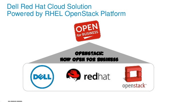 dell-red-hat-cloud-solutions-openstack-summit-2014-2-638