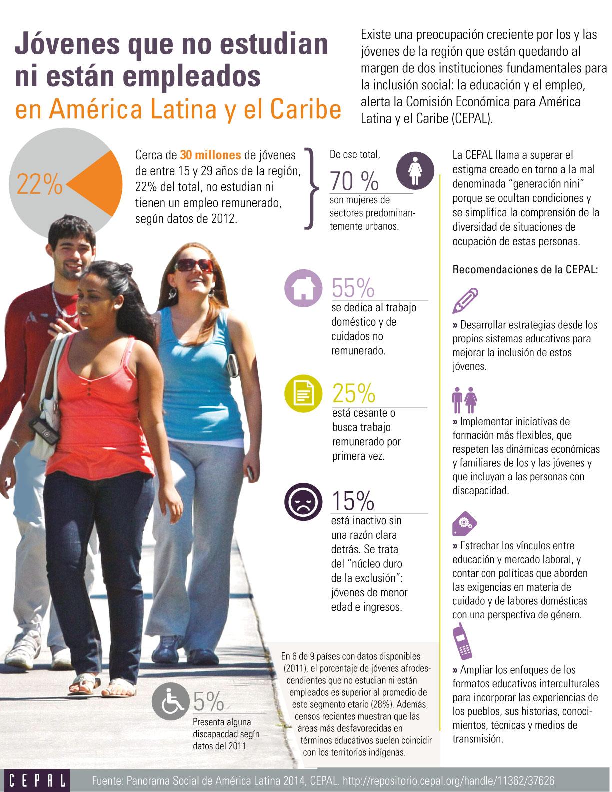 infografia_sobre_desempleo_entre_jovenes
