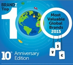 BrandZ marcas globales