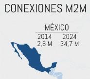 M2M-Mexico-1
