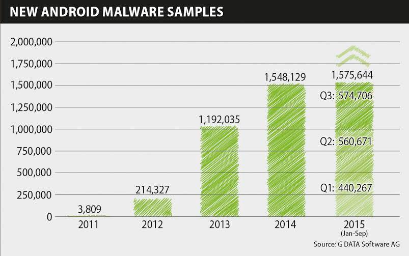 GData-Android-Malware-1