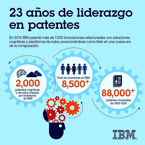 IBM-Patentes-03