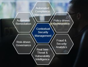 Ericsson Security Manager