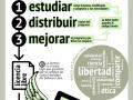 flisol  Software Libre