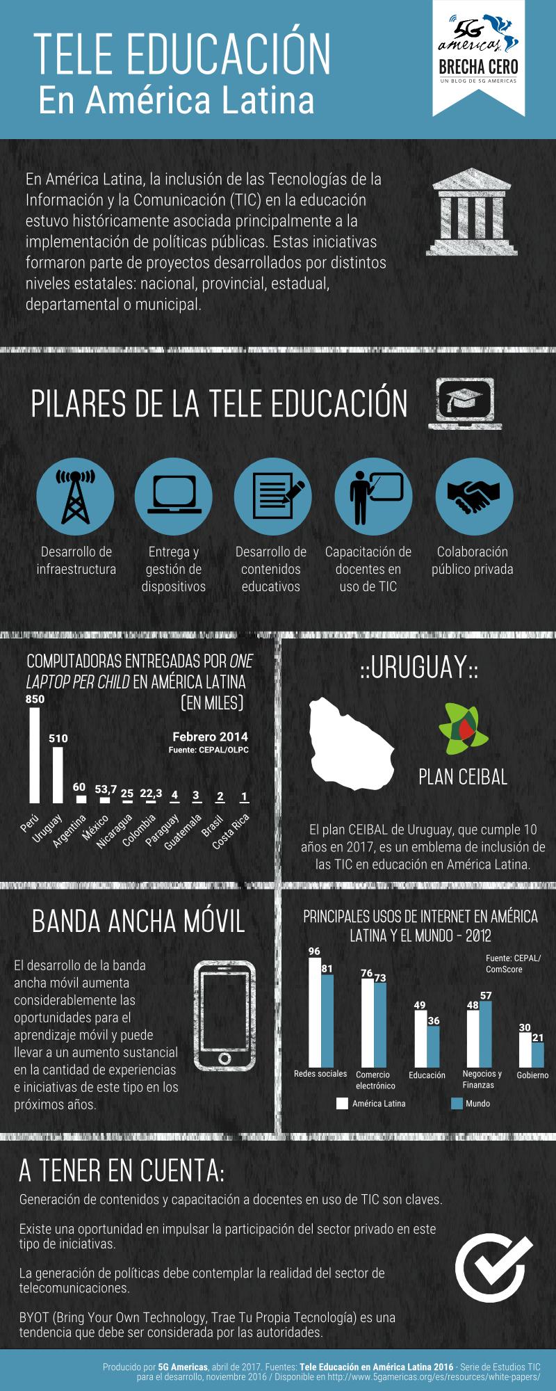 infografía tele educación 5g américas