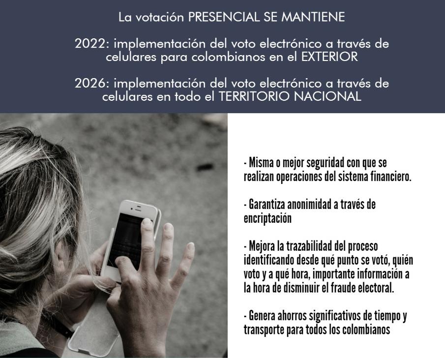 Infografía publicada por el senador en su web, explican por qué apoya el voto por celular