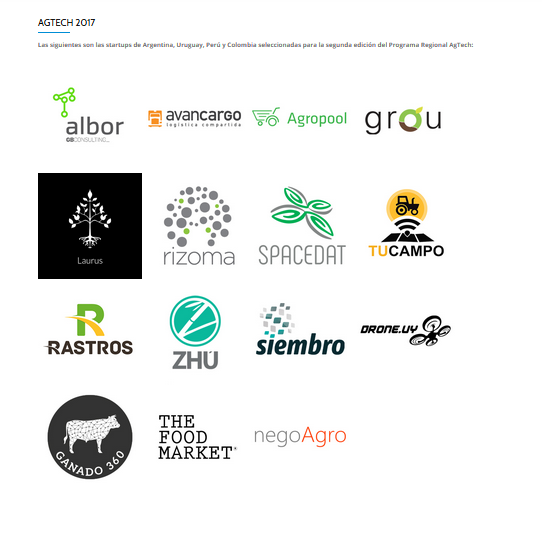 AGTech agro nxtp labs
