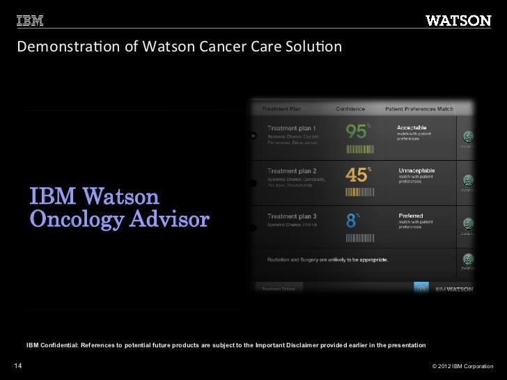 watson oncology