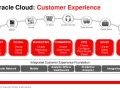 Oracle Cloud at Customer,
