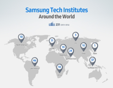 samsung tech institutes