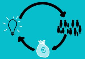 crowdfunding-idea