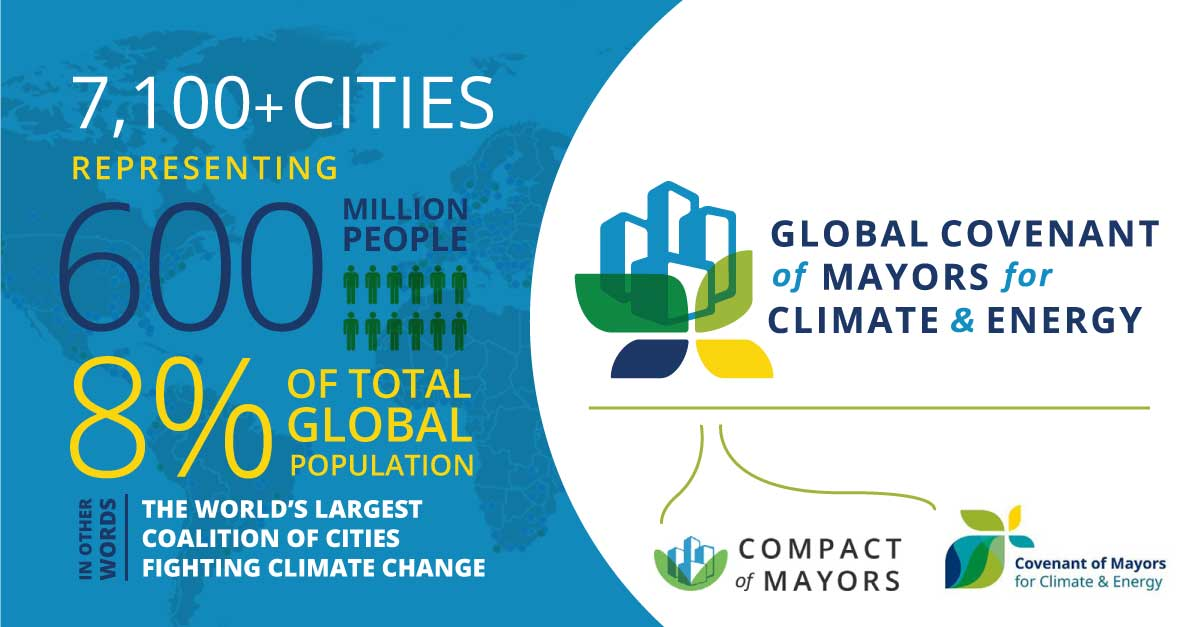 Global Covenant of Mayors cambio climático
