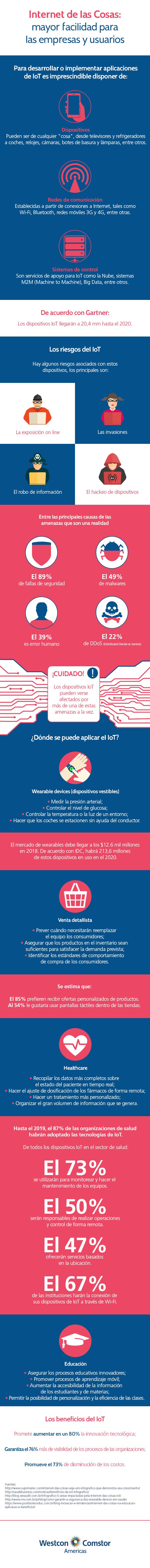 180416 Comstor- Infogradfía IoT